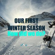 business plan, skipodium, forecasts, results
